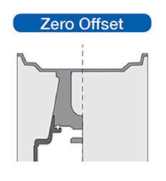 Demonstration of a Zero Offset