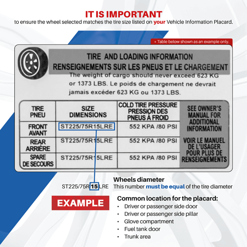 Tire and loading information